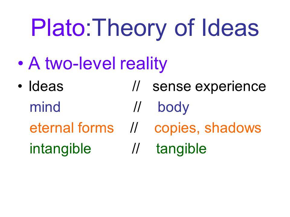 Plato:Theory of Ideas A two-level reality Ideas // sense experience
