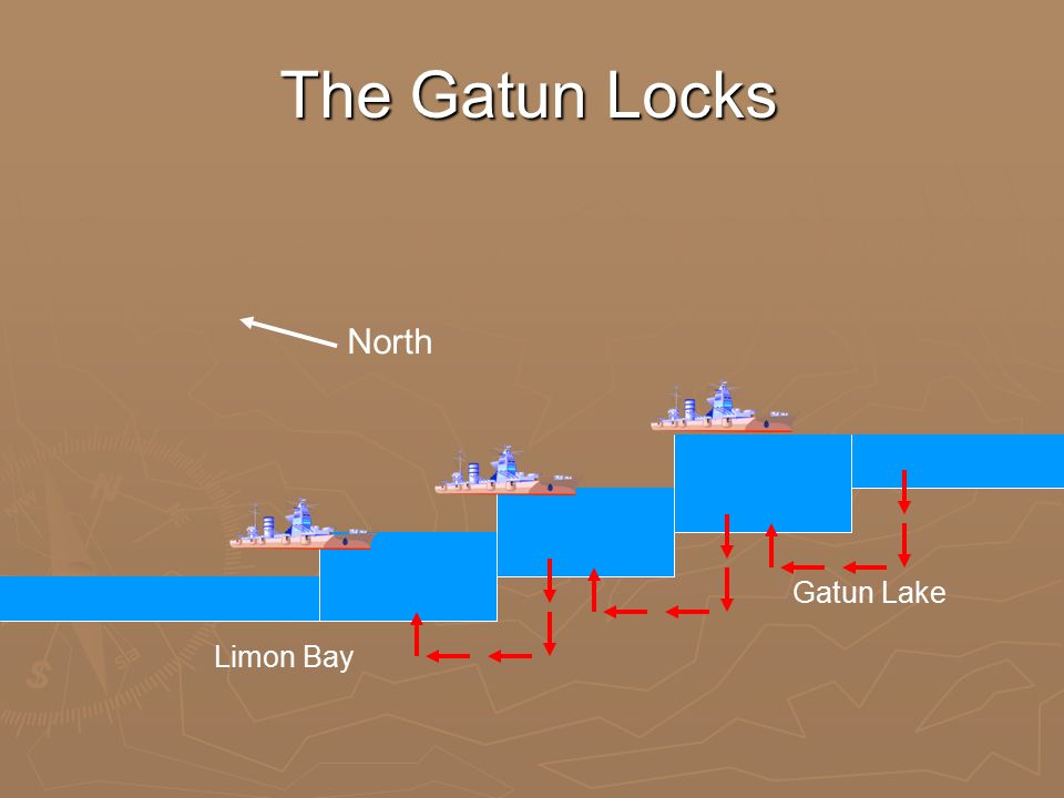 The Gatun Locks North Gatun Lake Limon Bay