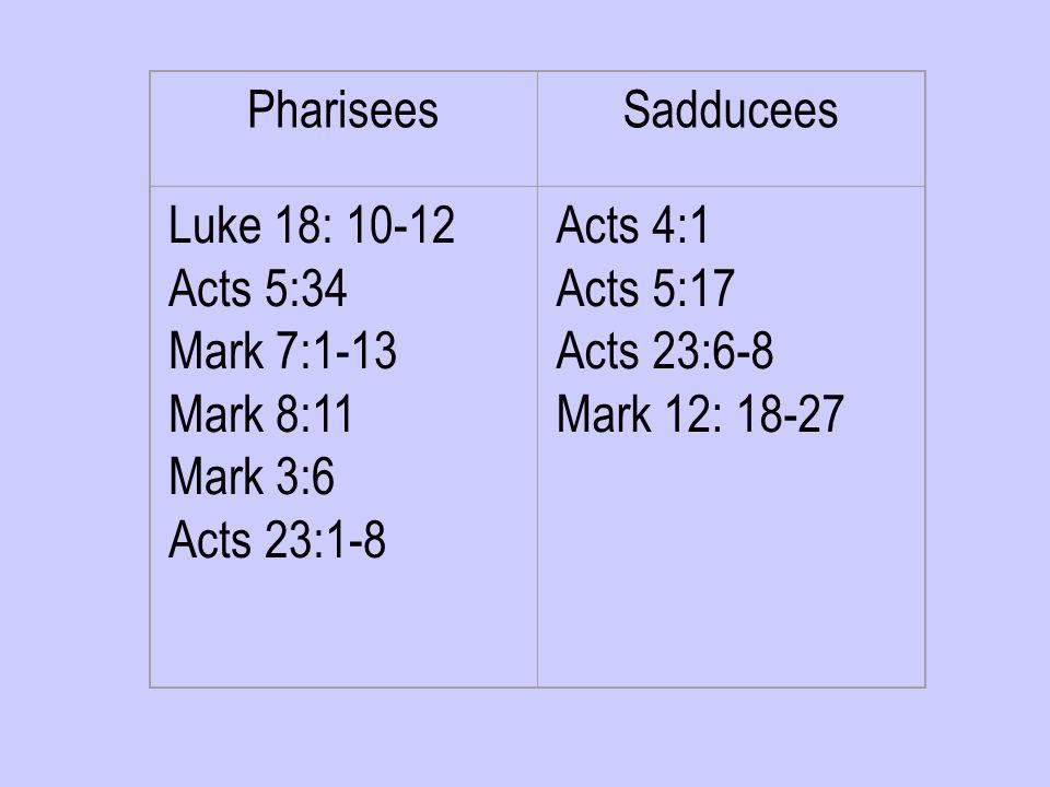 Pharisees & Sadducees Pharisees Sadducees Luke 18: 10-12 Acts 5:34