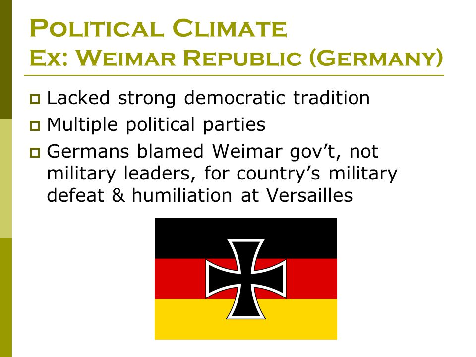 Political Climate Ex: Weimar Republic (Germany)