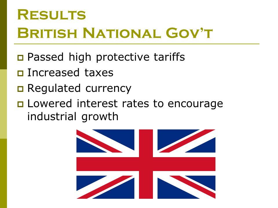 Results British National Gov't