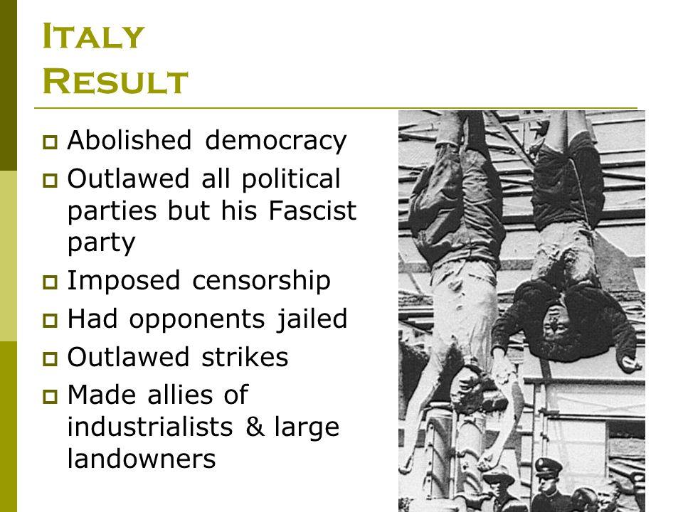 Italy Result Abolished democracy