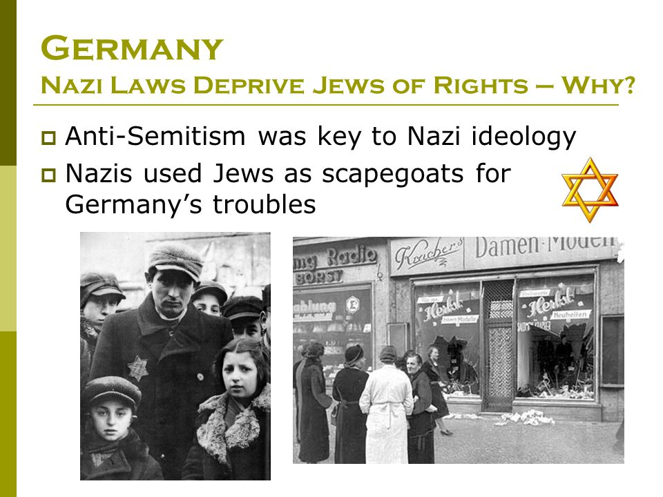 Germany Nazi Laws Deprive Jews of Rights – Why