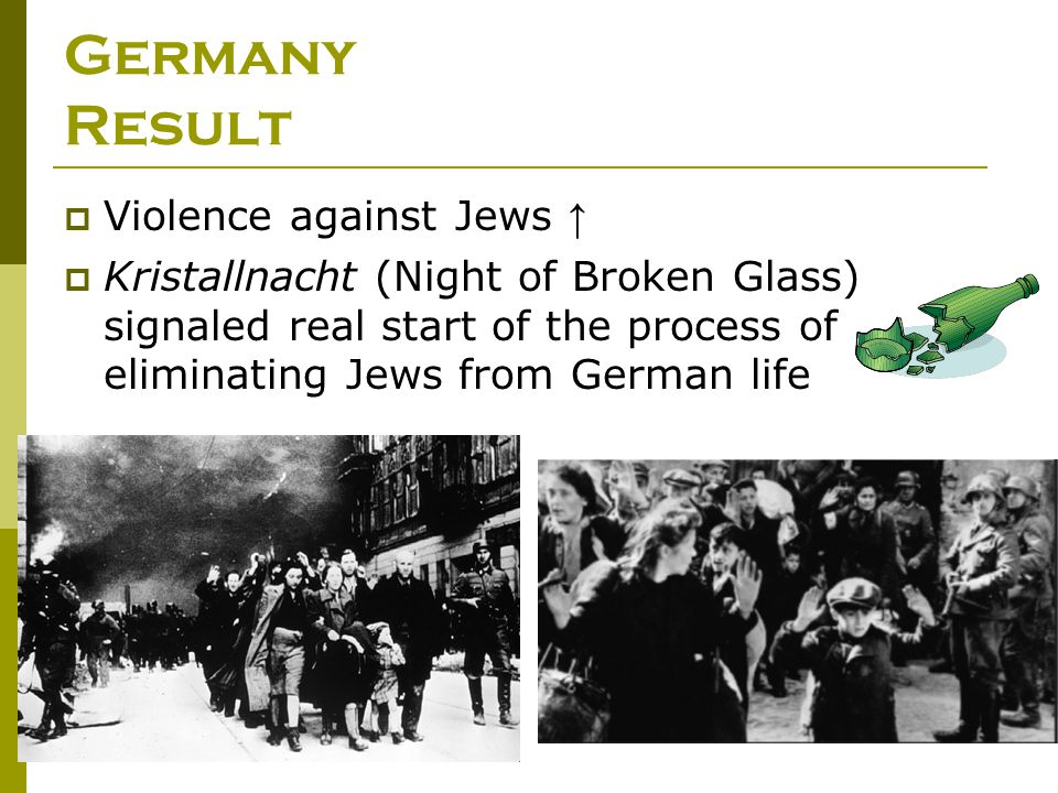 Germany Result Violence against Jews ↑