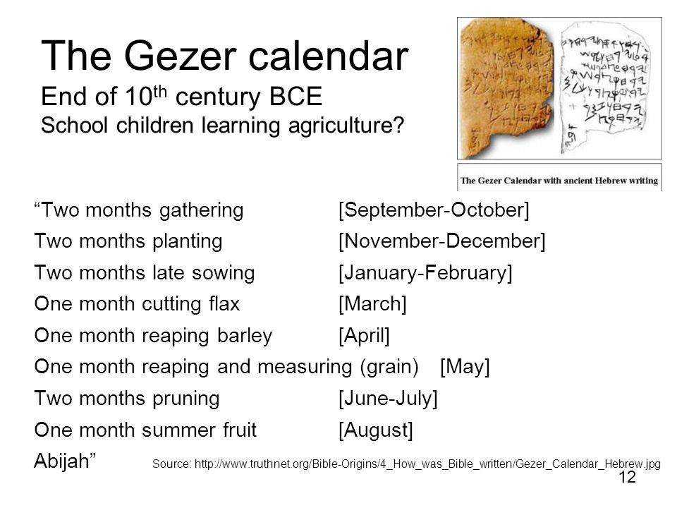 The Gezer calendar End of 10th century BCE School children learning agriculture