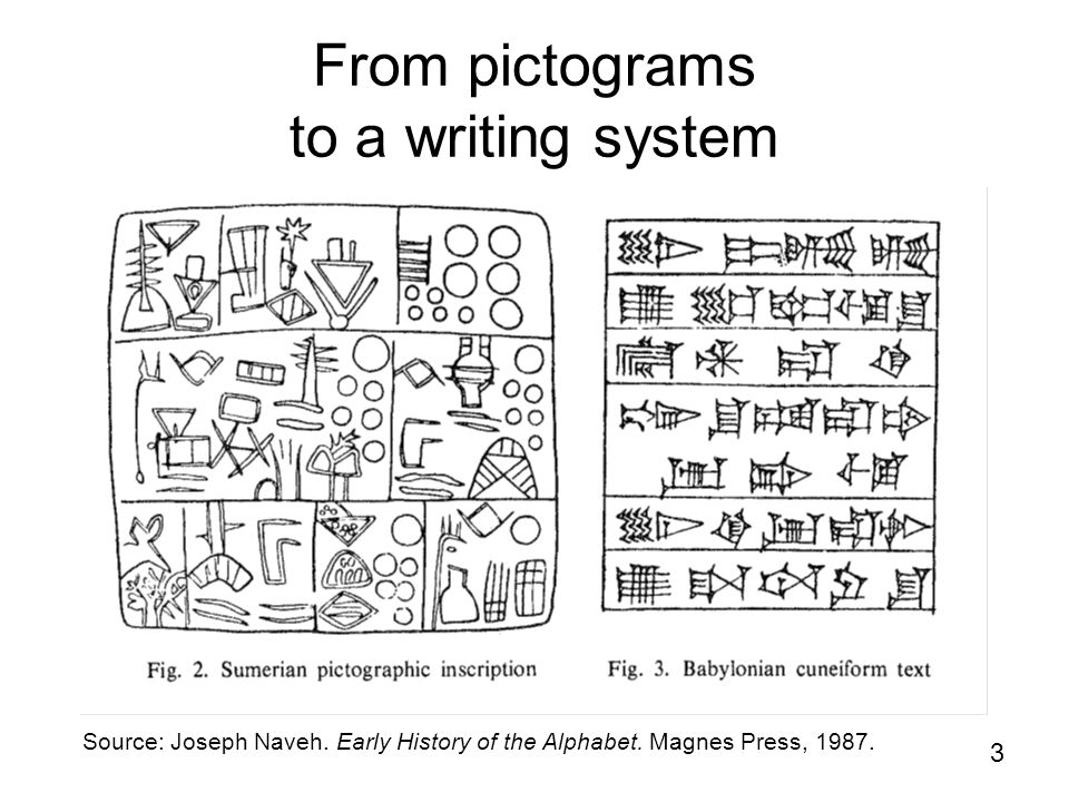 From pictograms to a writing system