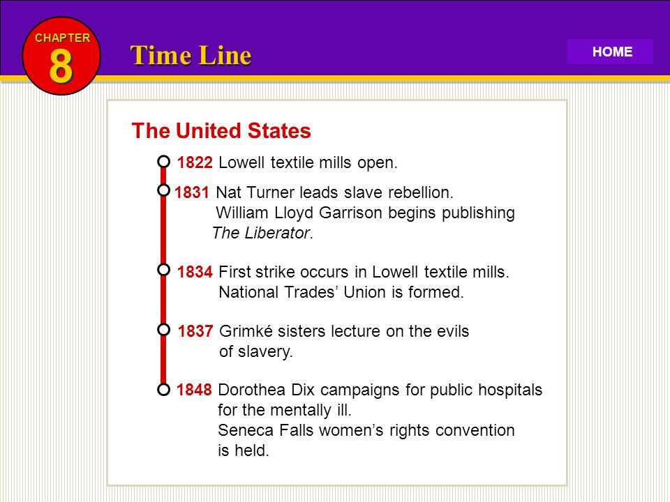 8 Time Line The United States 1822 Lowell textile mills open.