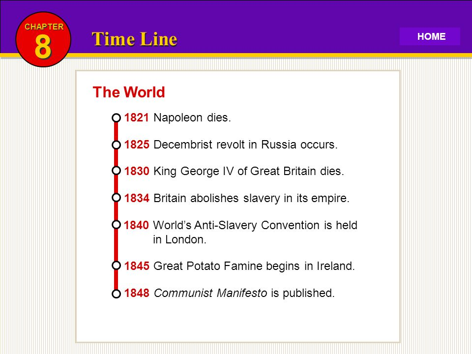 8 Time Line The World 1821 Napoleon dies.