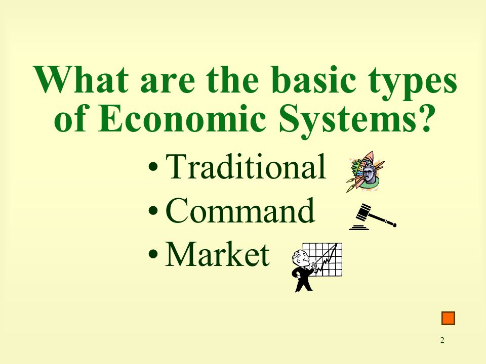What are the basic types of Economic Systems