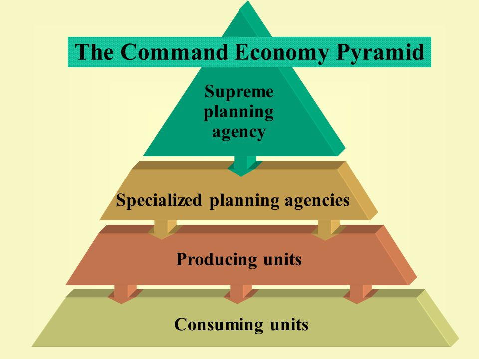 The Command Economy Pyramid Supreme planning agency