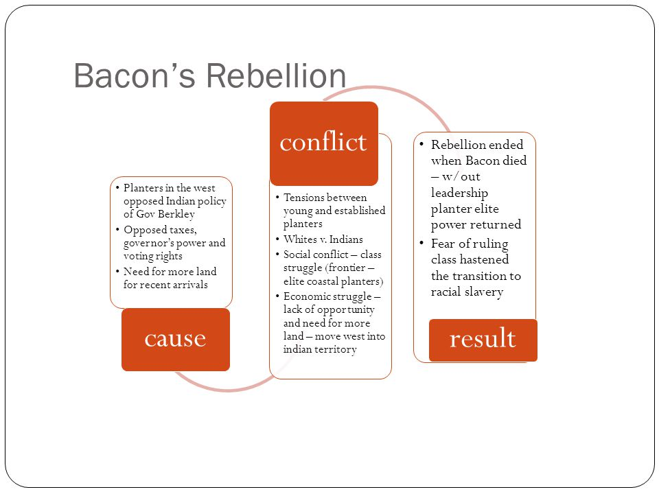 salem vs bacons rebellion View essay - bacon rebellion and salem witchcraft trials comparison essay  from history ap us hi at deer park high school, deer park anne ambrosio .