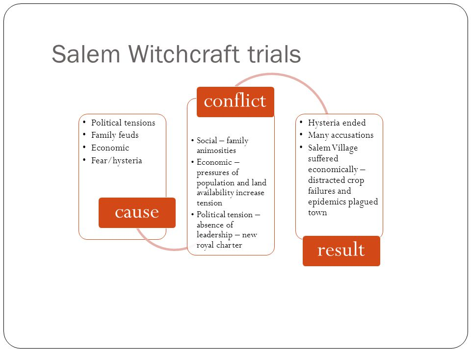 possible causes of the salem witch trials