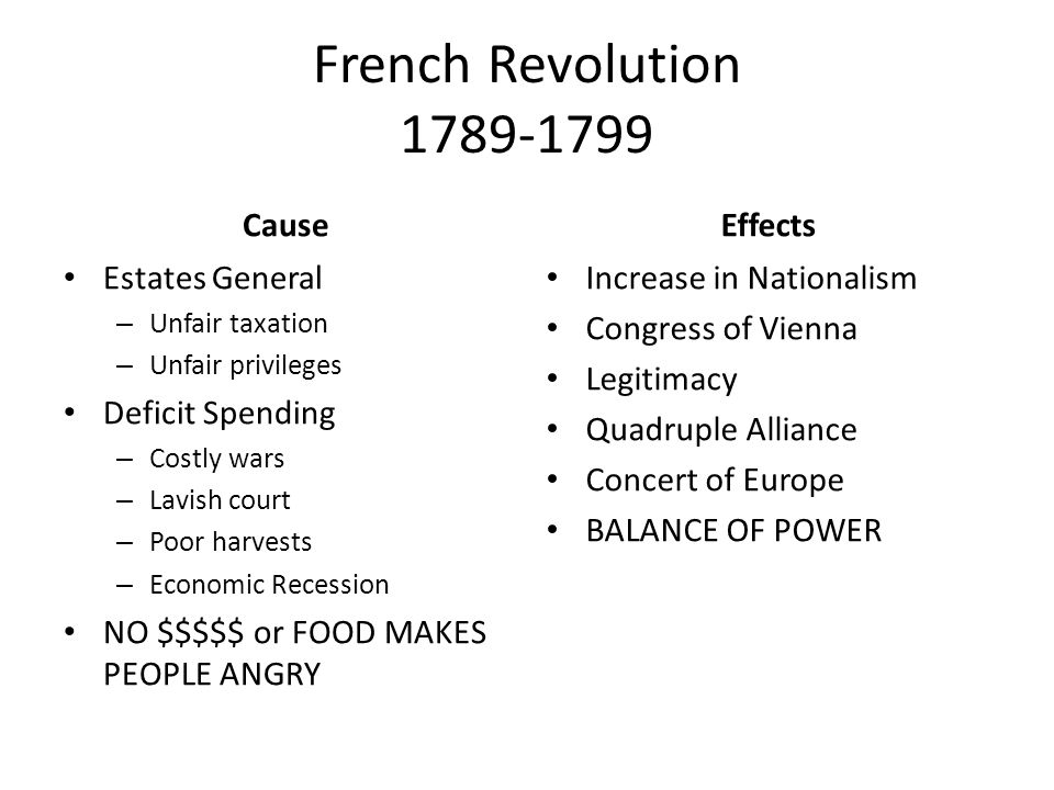 French Revolution 1789-1799 Cause Effects Estates General