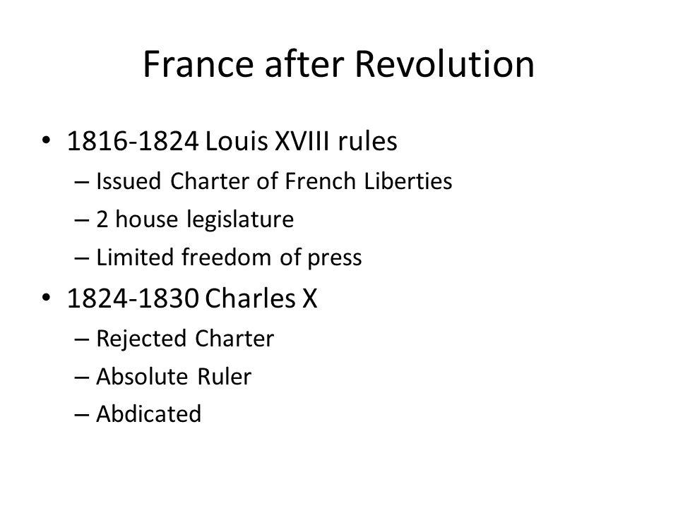 France after Revolution