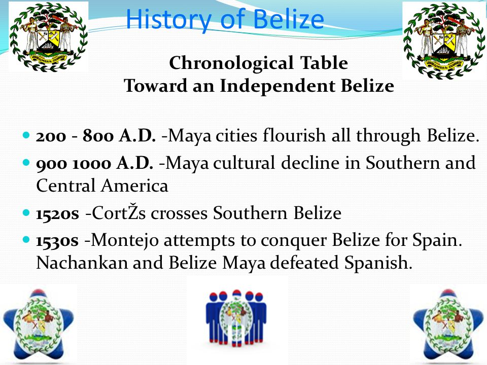 Chronological Table Toward an Independent Belize