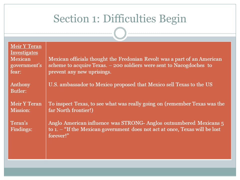 Section 1: Difficulties Begin