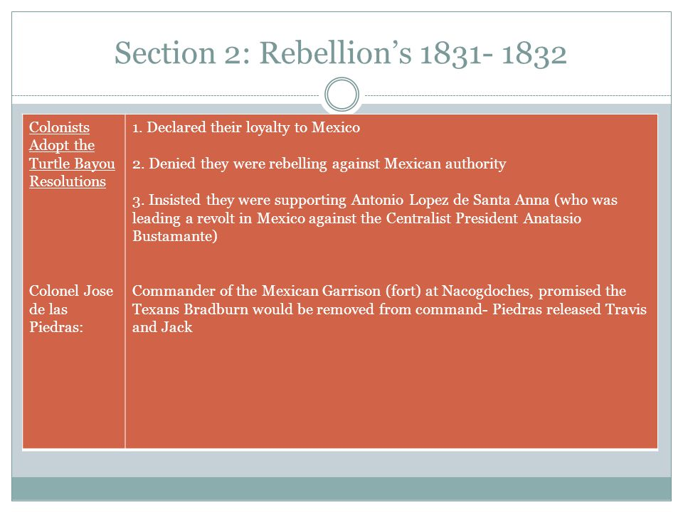 Section 2: Rebellion's 1831- 1832