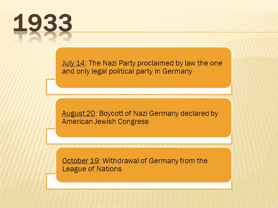 1933 July 14: The Nazi Party proclaimed by law the one and only legal political party in Germany.