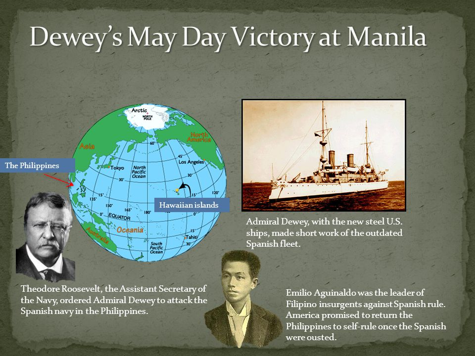 Dewey's May Day Victory at Manila
