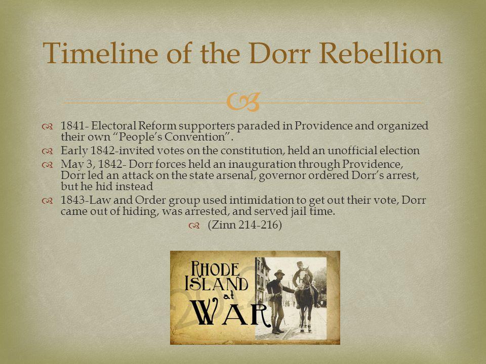 Timeline of the Dorr Rebellion