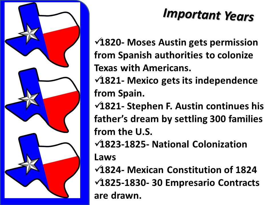 Important Years 1820- Moses Austin gets permission from Spanish authorities to colonize Texas with Americans.