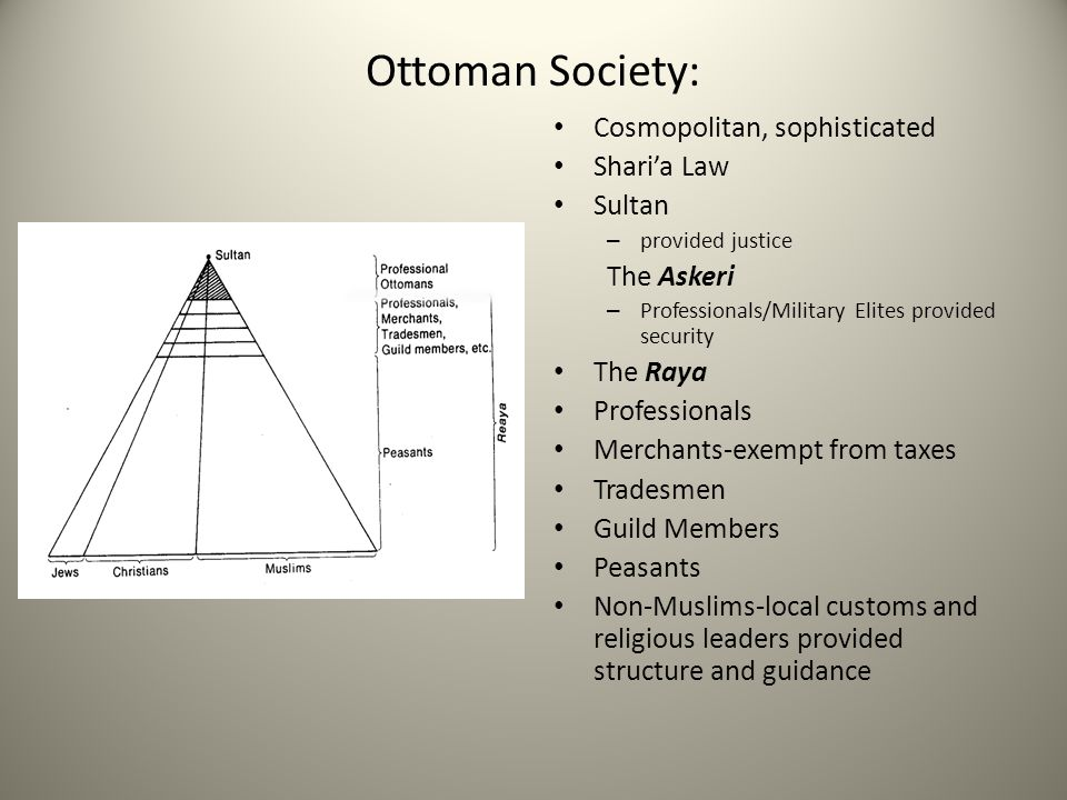 Ottoman Society: Cosmopolitan, sophisticated Shari'a Law Sultan