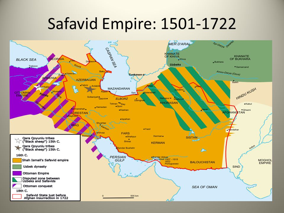 Safavid Empire: 1501-1722