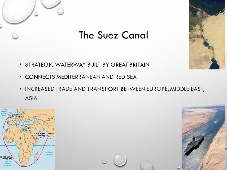 The Suez Canal Strategic waterway built by Great Britain