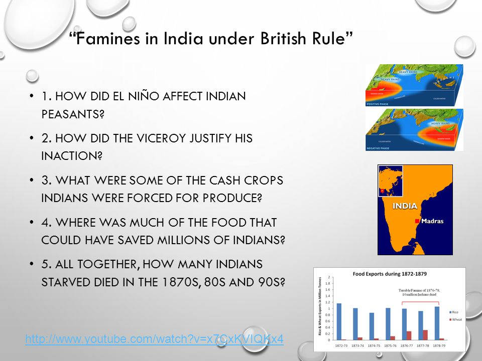 Famines in India under British Rule
