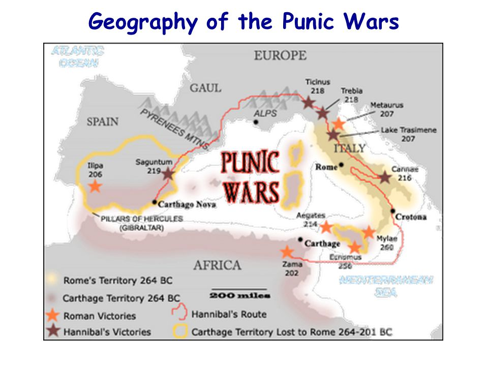 Geography of the Punic Wars
