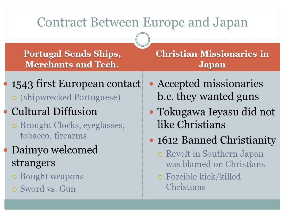 Contract Between Europe and Japan