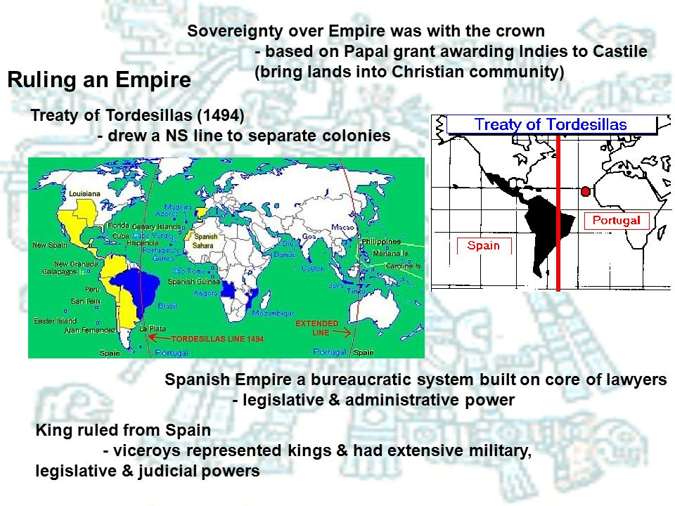 Ruling an Empire Sovereignty over Empire was with the crown