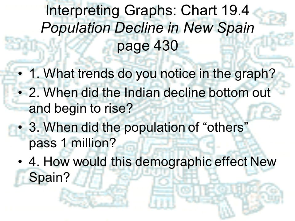 Interpreting Graphs: Chart 19