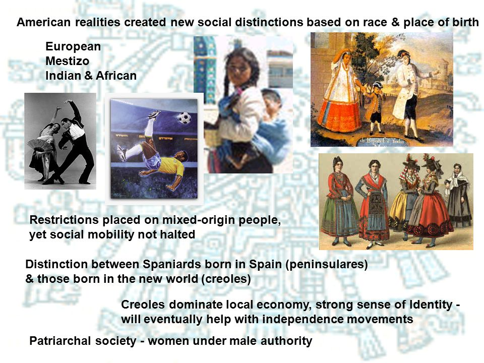 American realities created new social distinctions based on race & place of birth