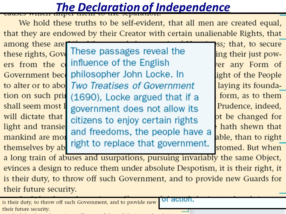 The Declaration of Independence & Influences from the Enlightenment