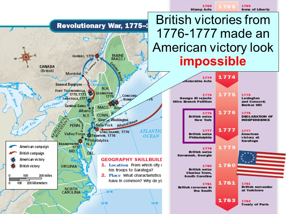British victories from 1776-1777 made an American victory look impossible