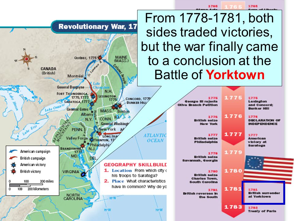 From 1778-1781, both sides traded victories, but the war finally came to a conclusion at the Battle of Yorktown
