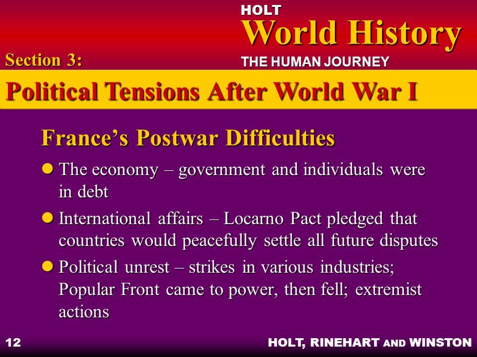 France's Postwar Difficulties