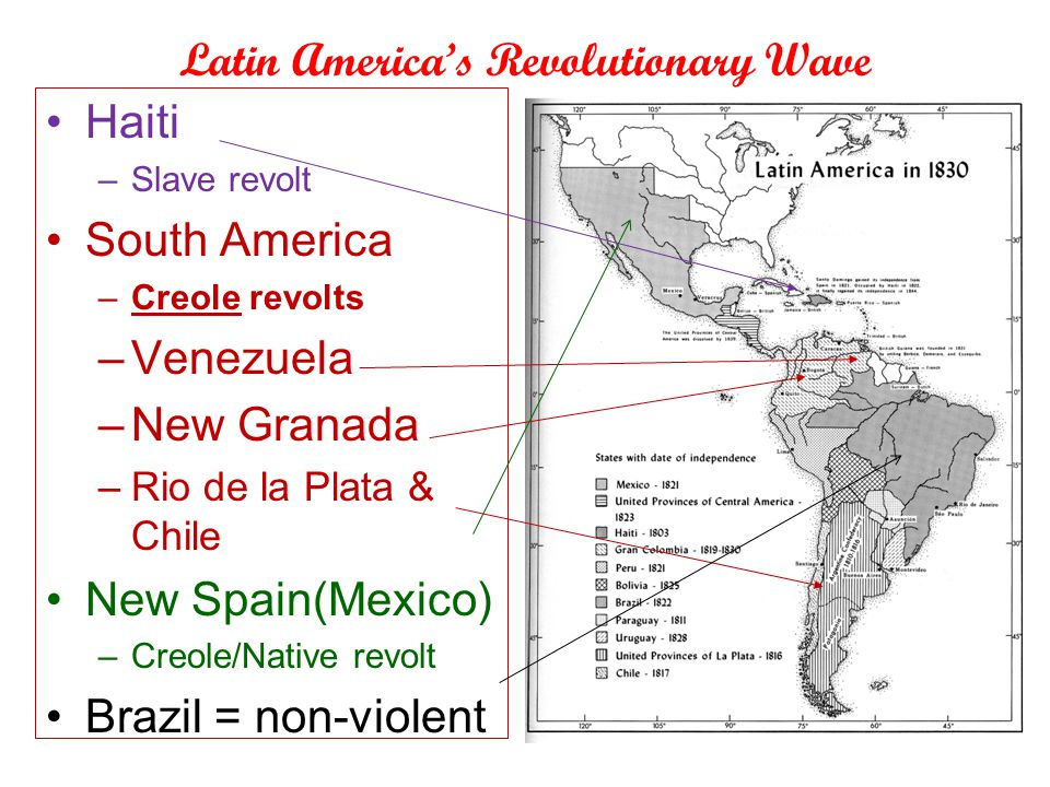Latin America's Revolutionary Wave