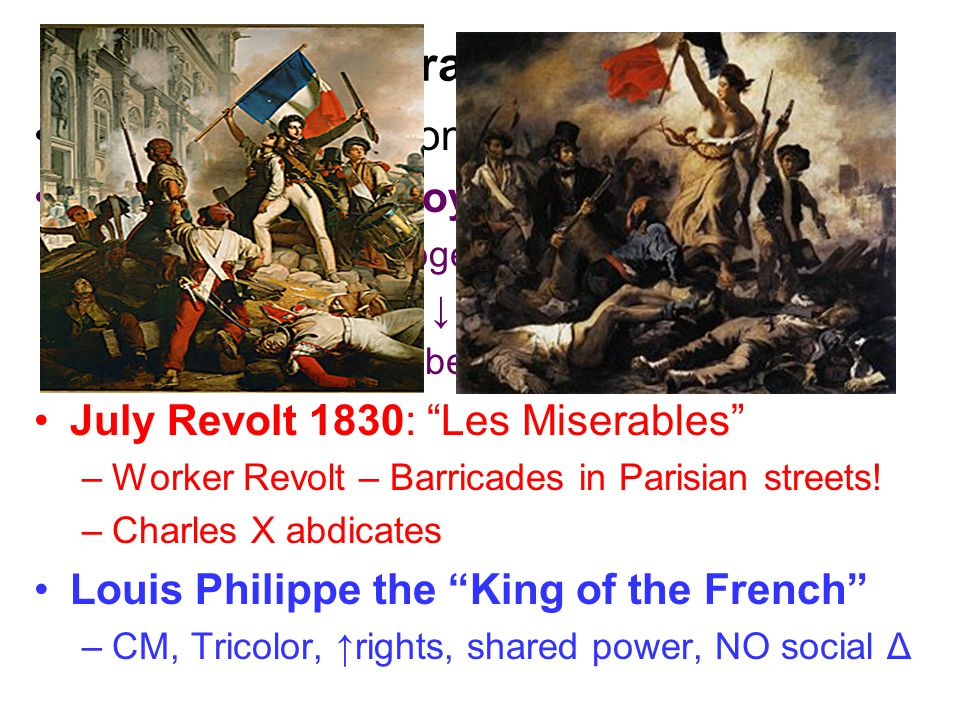 Revolution in France… again (1830)