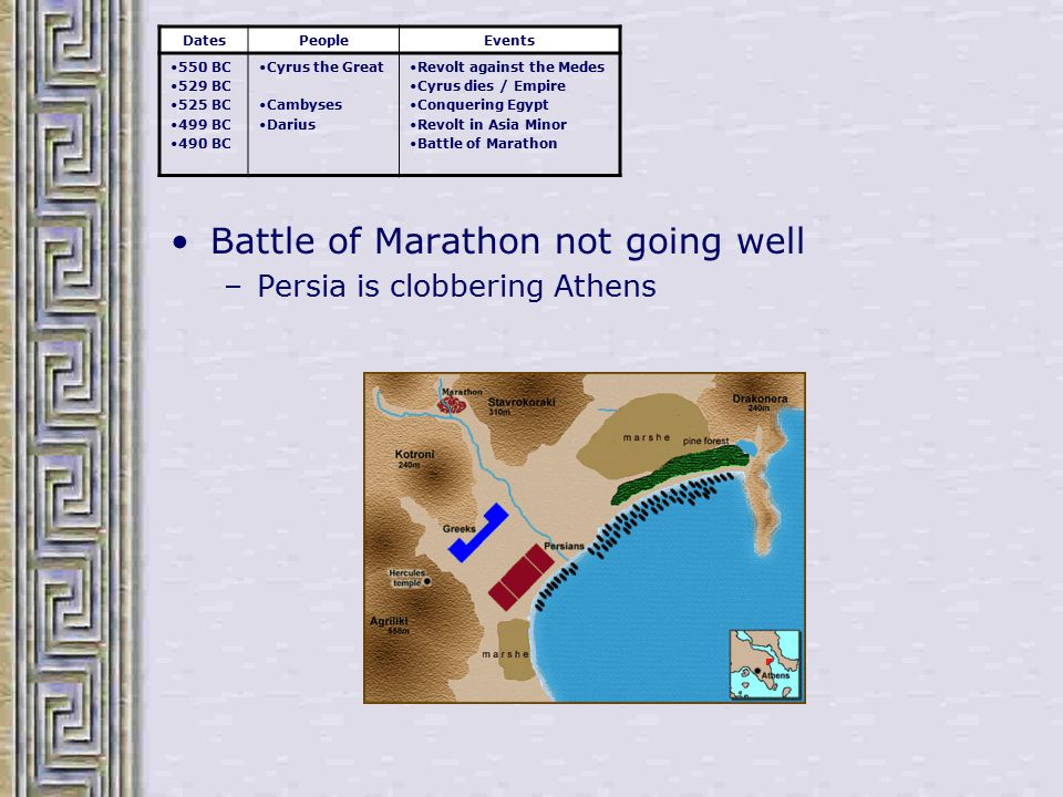 Battle of Marathon not going well