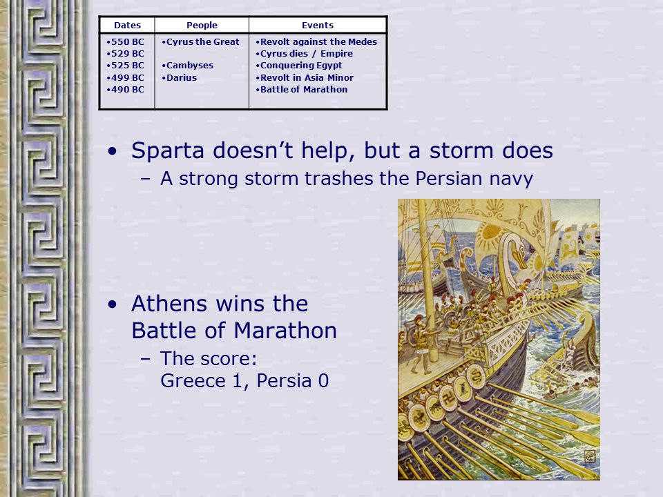 Sparta doesn't help, but a storm does