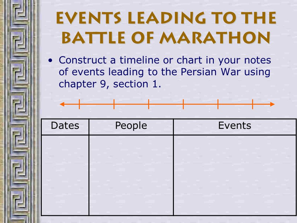 Events leading to the Battle of Marathon