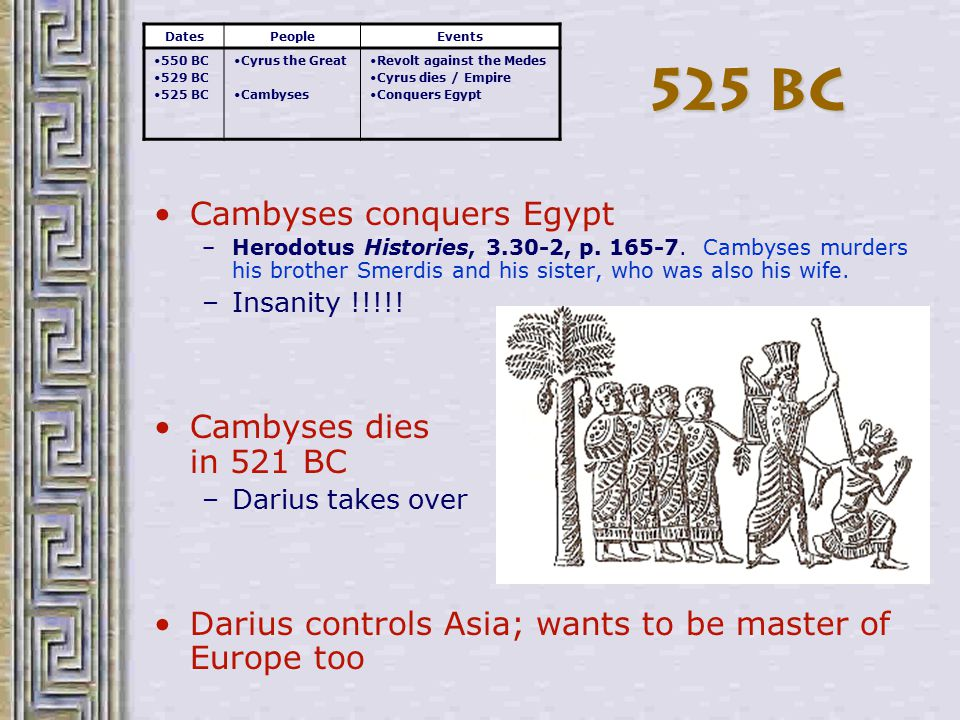 525 BC Cambyses conquers Egypt Cambyses dies in 521 BC