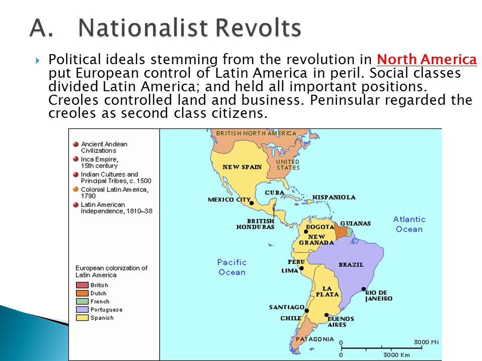 A. Nationalist Revolts