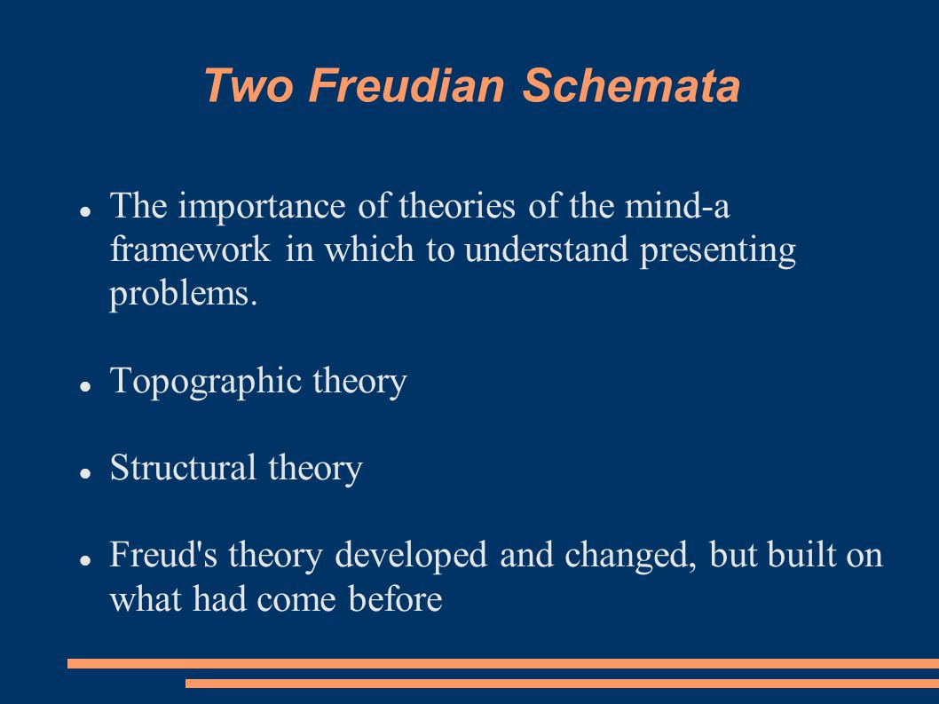 Two Freudian Schemata The importance of theories of the mind-a framework in which to understand presenting problems.