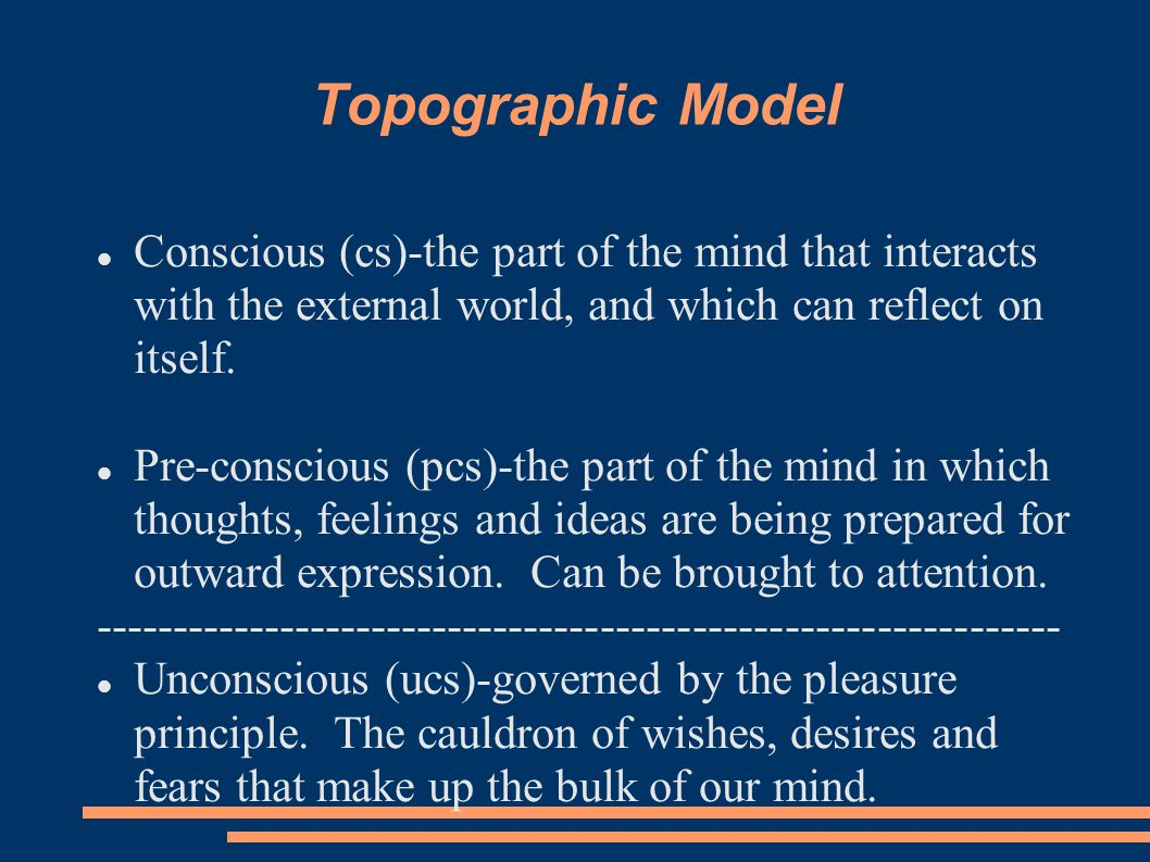 Topographic Model Conscious (cs)‏-the part of the mind that interacts with the external world, and which can reflect on itself.