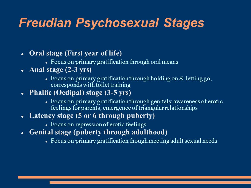 Freudian Psychosexual Stages