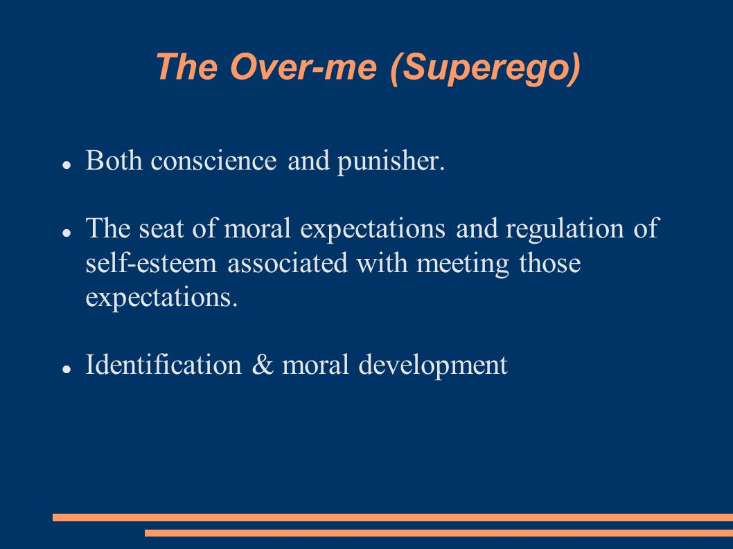 The Over-me (Superego)‏