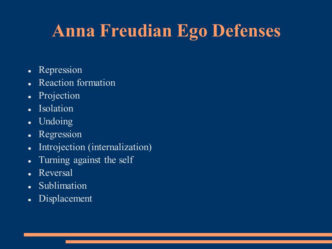 Anna Freudian Ego Defenses